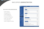 NexorONE screenshot: Manage back office administration tasks such as profile management, account management, and audit trails