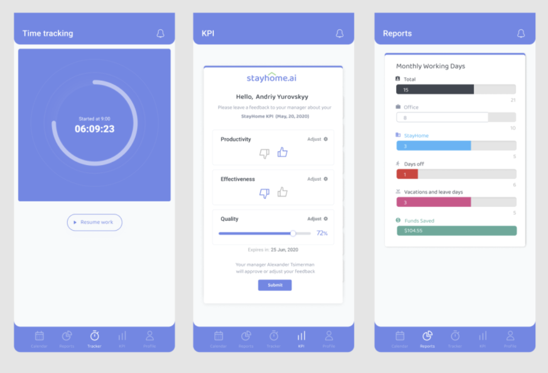 stayhome.ai - mobile app reports