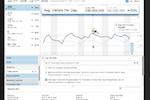 Webtrends Software - WebTrends - Analytics - Visitorsa
