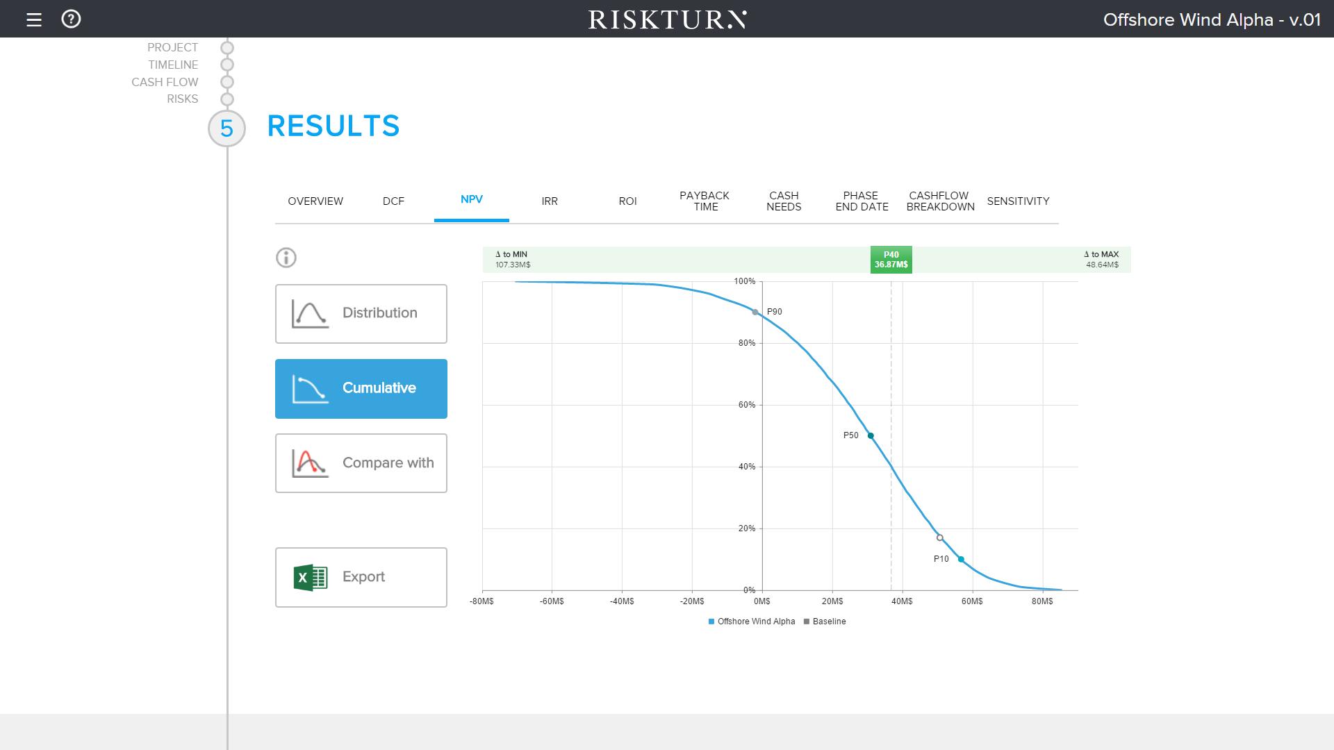RISKTURN Software - NPV forecasting