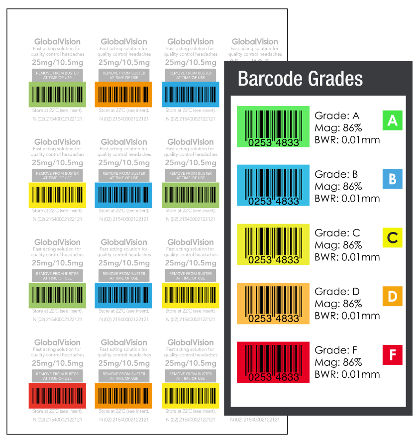 Locate and grade all types on labels, cartons, and press sheets with GlobalVision's barcode verifier