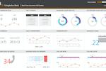 Captura de pantalla de Dundas BI: Make better decisions with real-time data