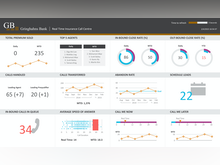 Dundas BI Software - Make better decisions with real-time data