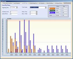 REALTRAC Software - Machine Loading