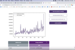 Farrago screenshot: Farrago prediction models