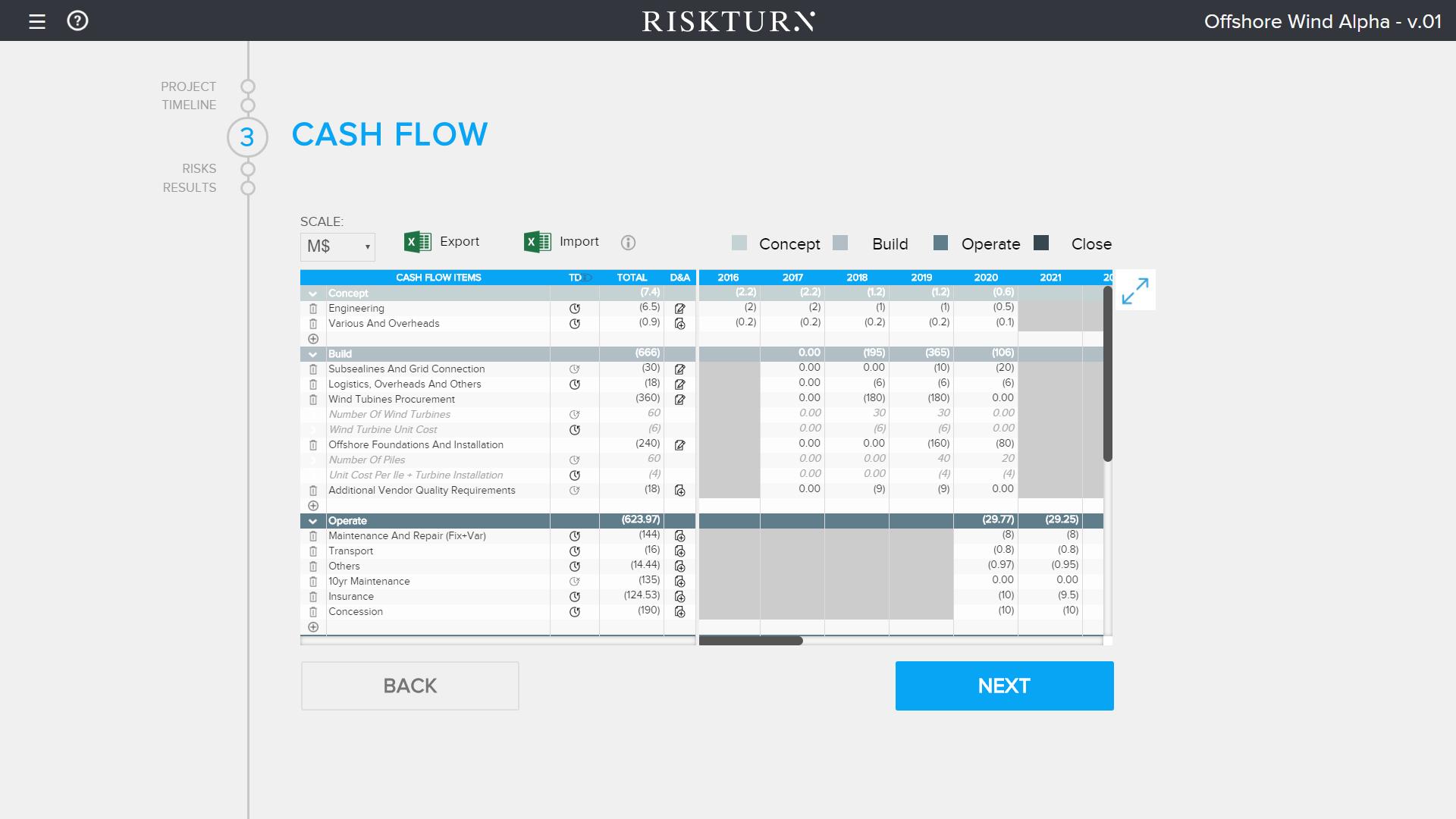 RISKTURN Software - Input cash flow