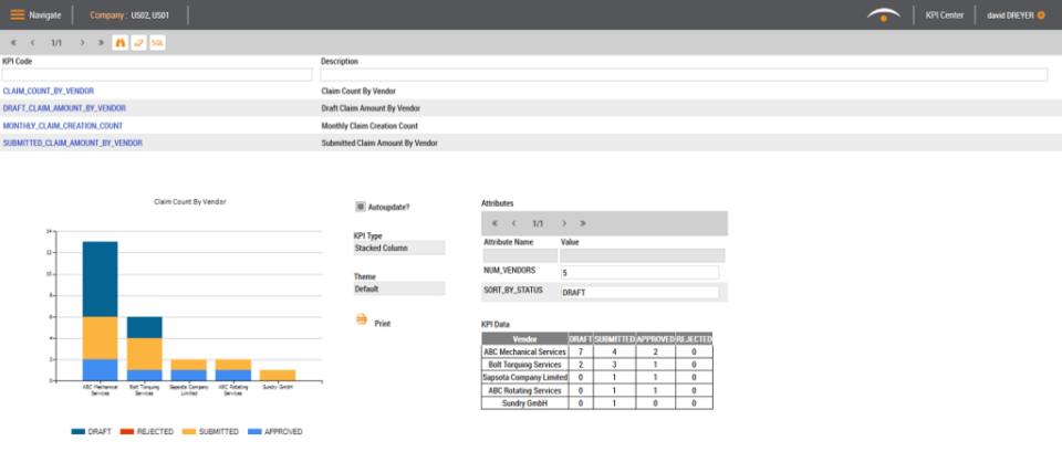 WorkAlign Warranty Tracker Software - 3