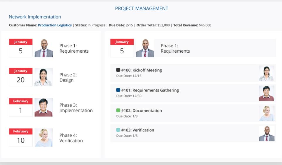 Striven Software - Project Management