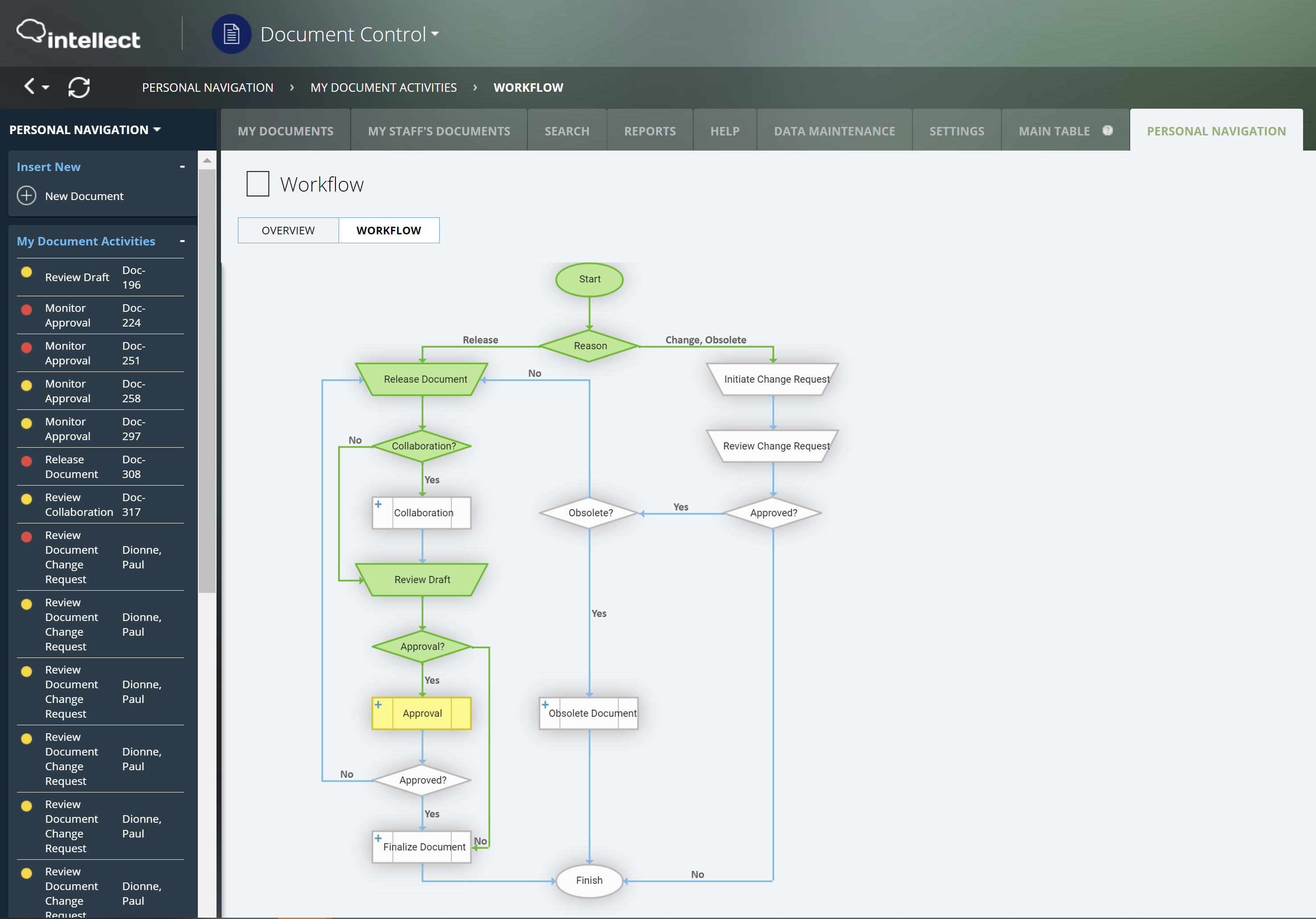 Intellect Software - Intellect workflow management