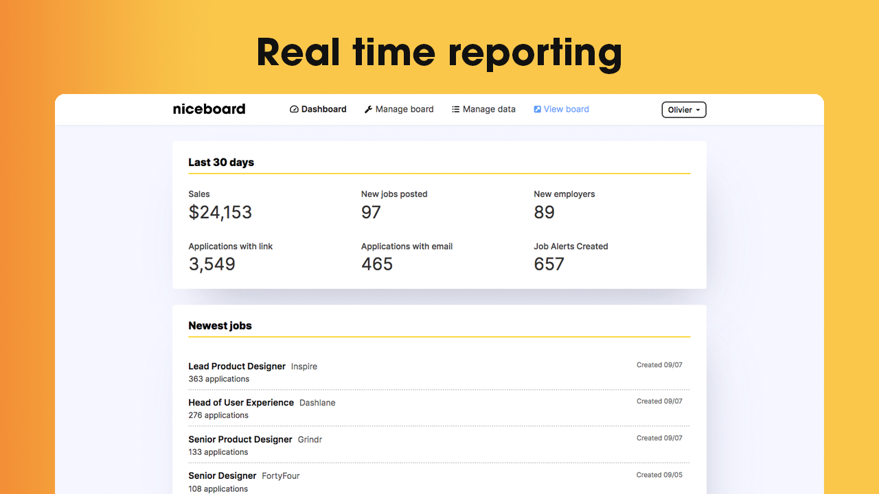 At a glance, real-time stats