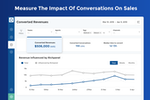 Richpanel Screenshot: Analytics & insights into impact on sales