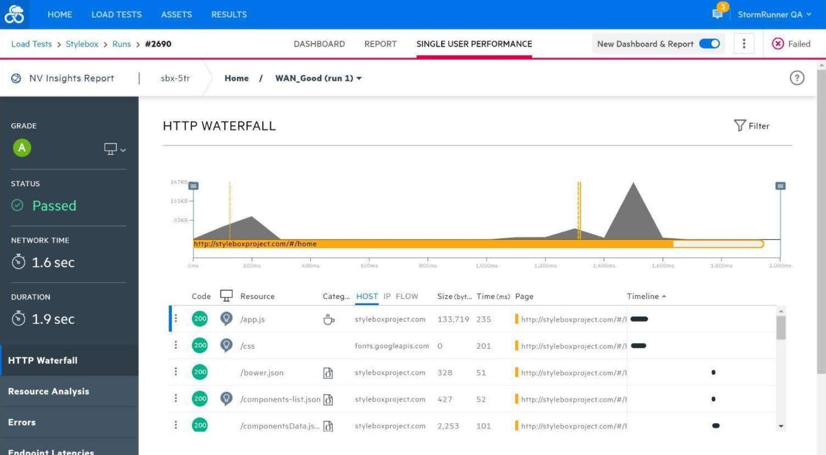 LoadRunner Cloud single user performance