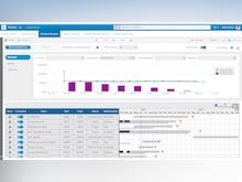 Sciforma Software - Multi-portfolio simulation