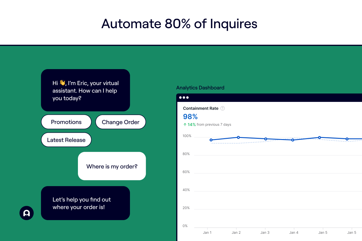 Automate 80% of customer inquiries