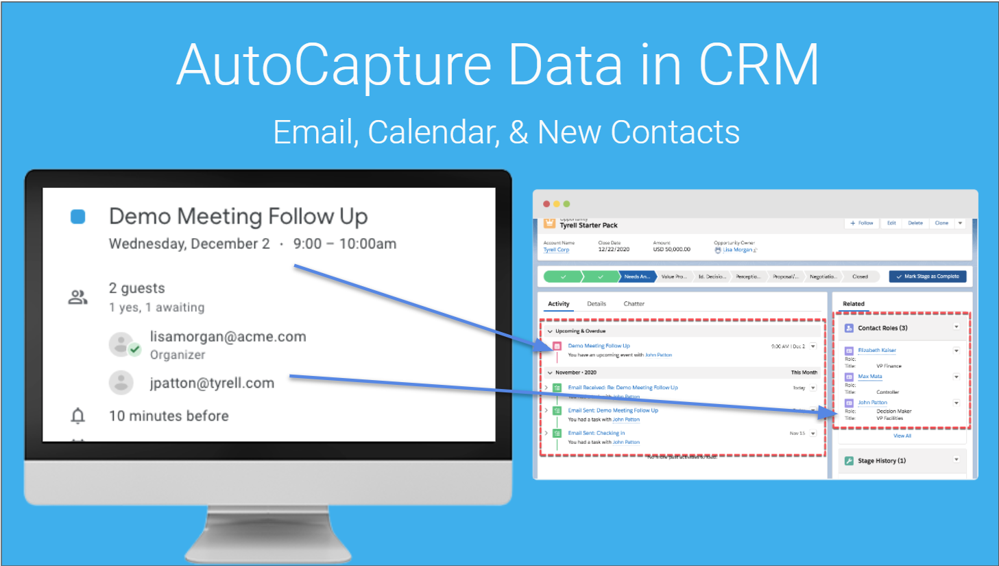 Automated capture of calendar, meeting, event participants.  New contacts are auto-created in CRM.