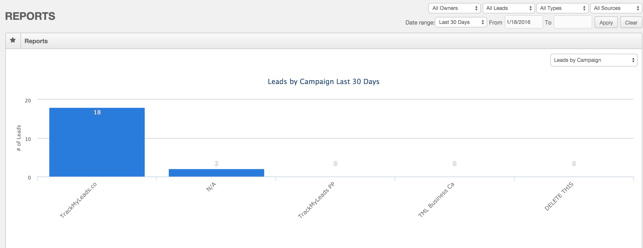 TrackMyLeads Software - Reports