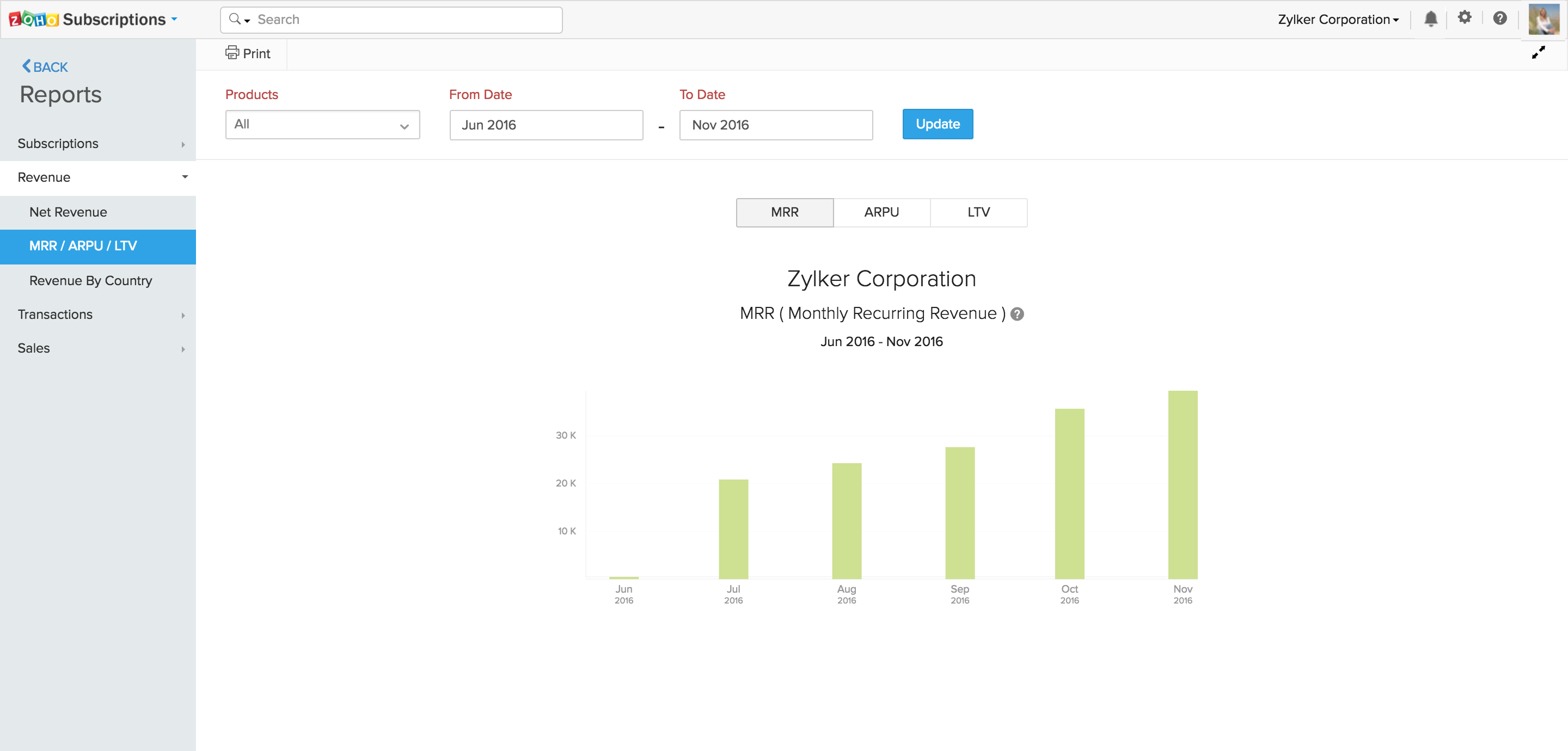 Zoho Subscriptions Software - 3