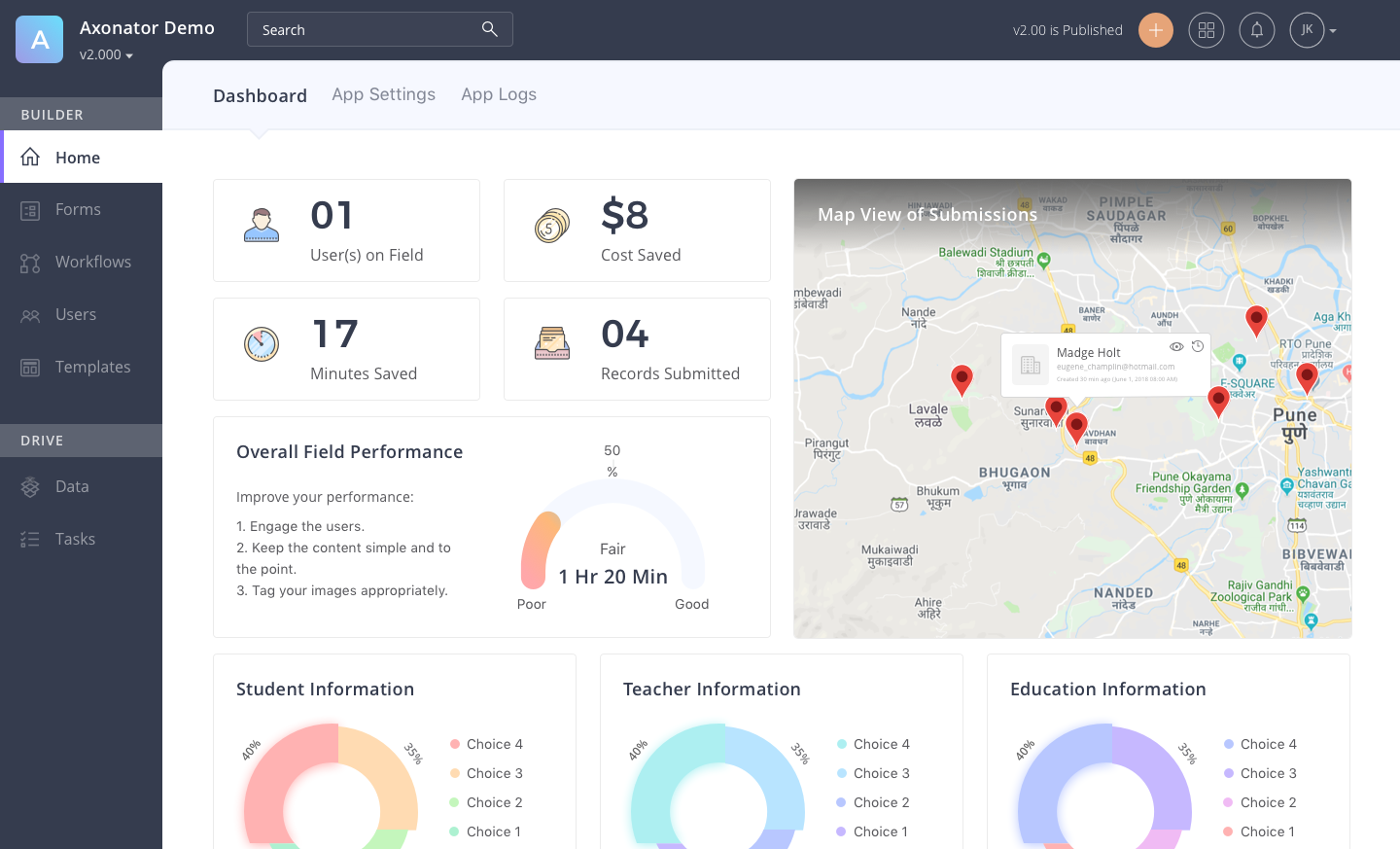 The dashboard allows users to monitor and track data collection in real time