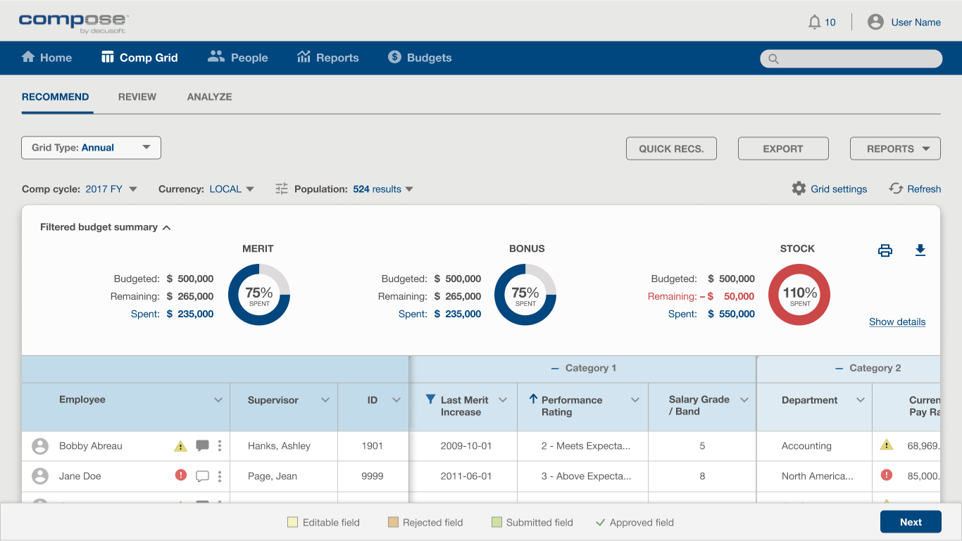 Monitor Budgets and spend progress while you make updates. Real-time information.