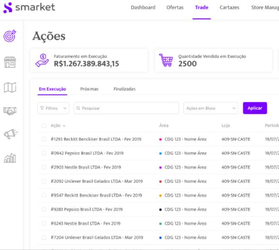Smarket screenshot: Smarket actions