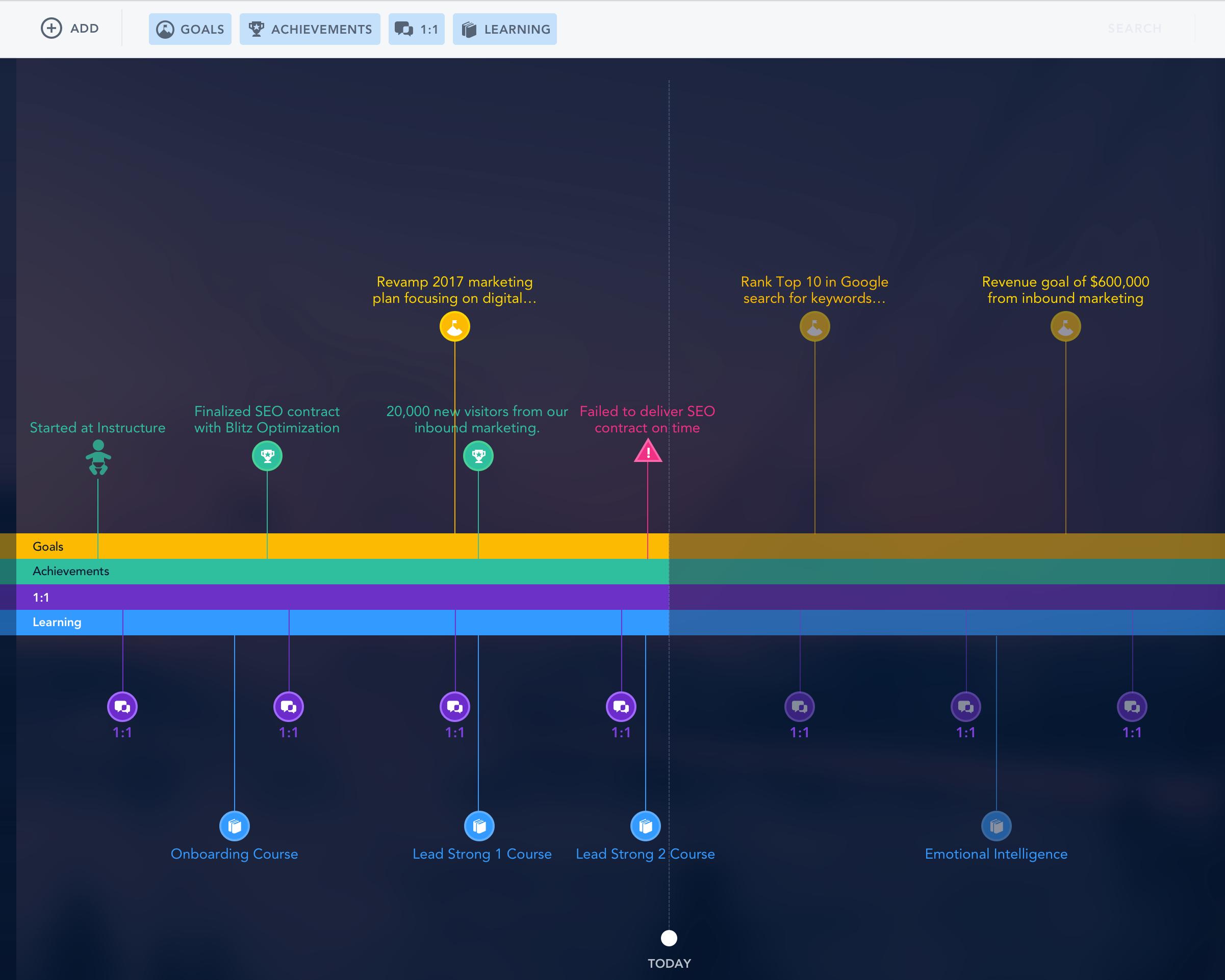 BRIDGE Software - Timeline longitude