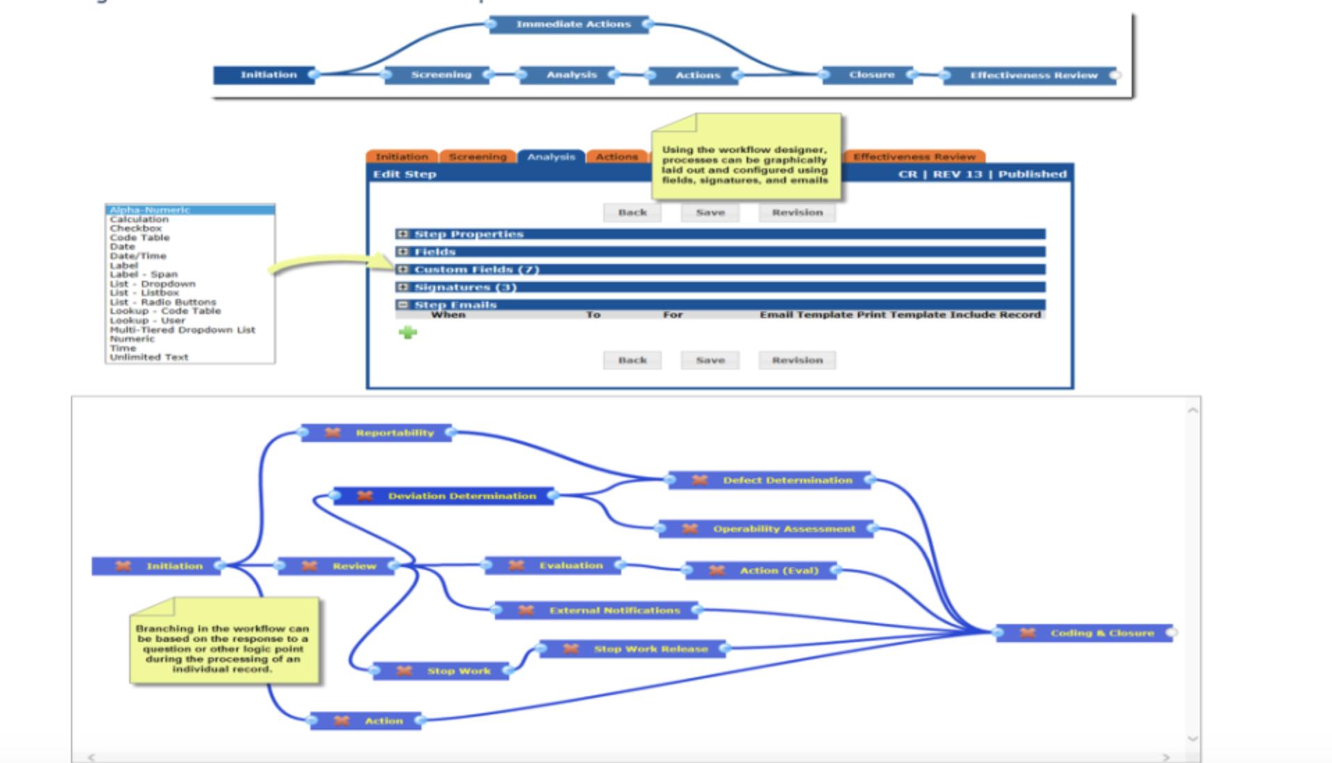 BPI System workflows designer