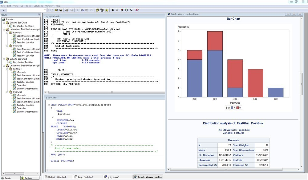 Data analysis, graphics and reporting