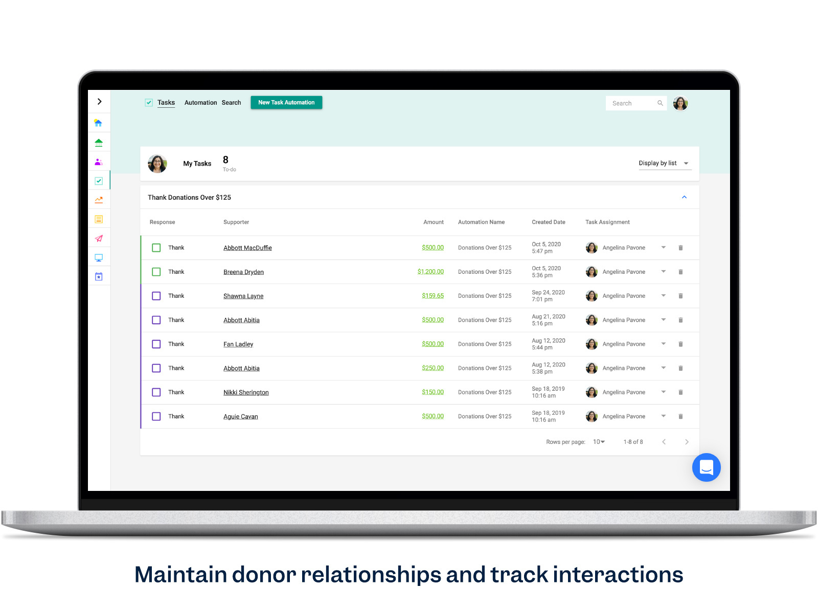 Automatically assign donor-based tasks