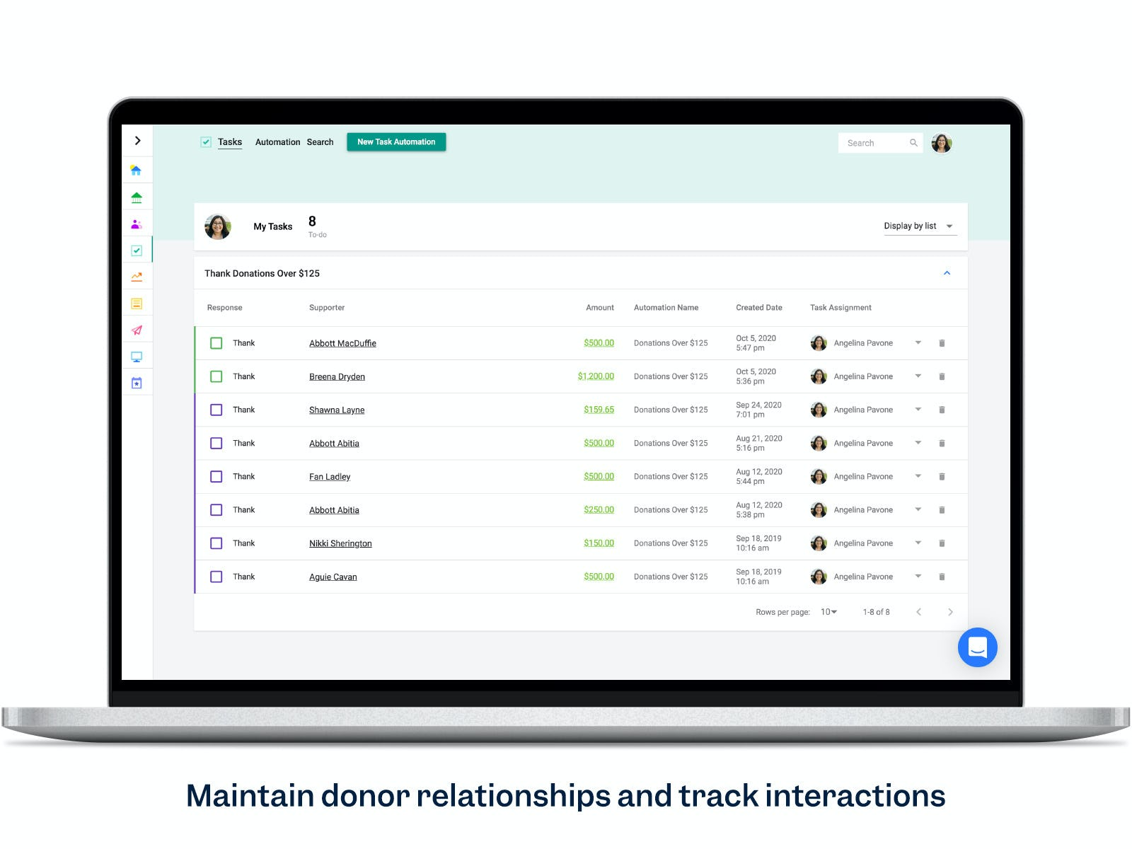 Funraise Software - Automatically assign donor-based tasks