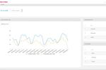 We Love Customers screenshot: We Love Customers daily reporting