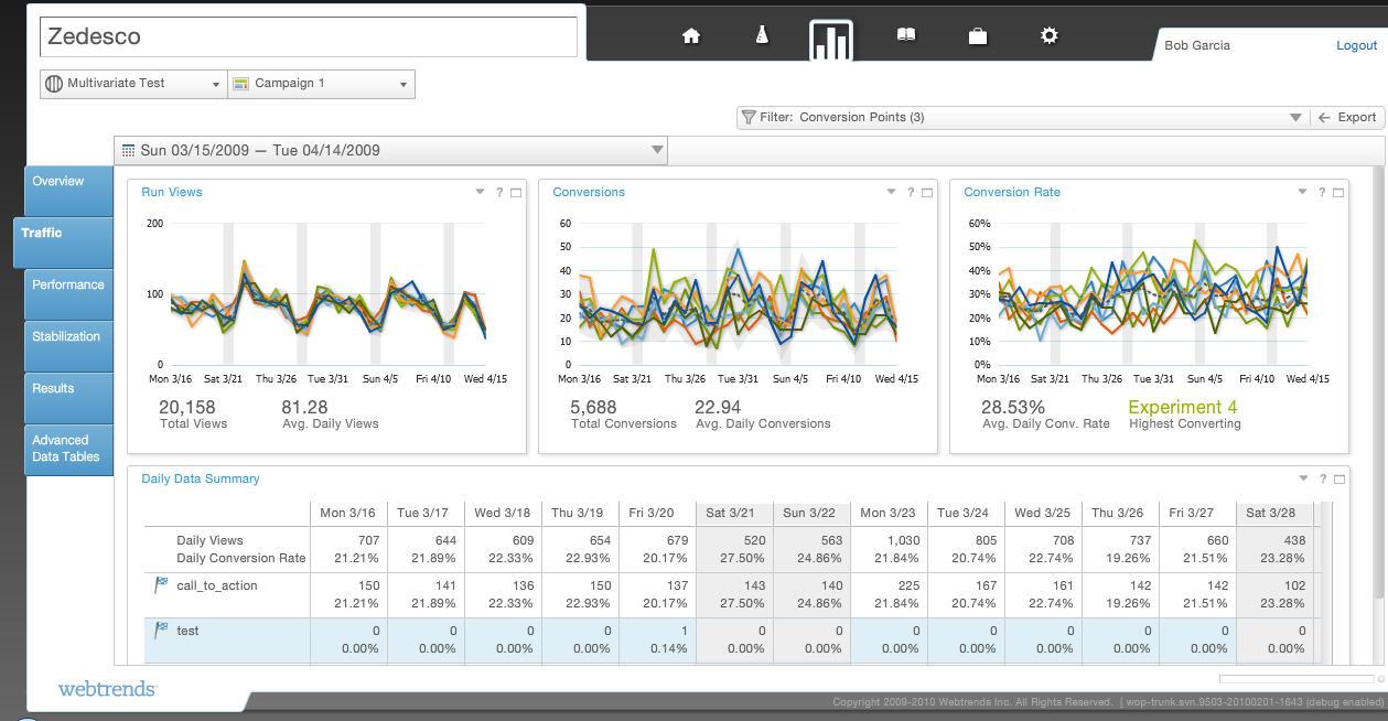 Webtrends Software - WebTrends - Analytics - Campaigns