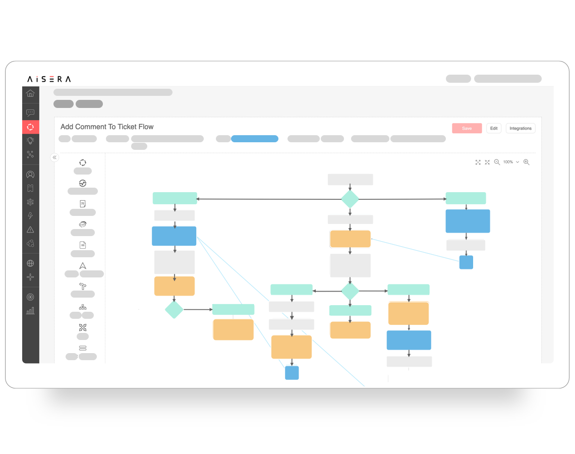 AI Service Desk Software - AI Service Desk - ticket flow