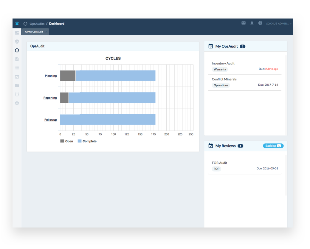Real-time visibility of each audit session