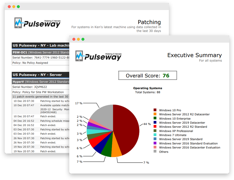 Pulseway Software - Custom Reporting with Complete and Detailed System Overview
