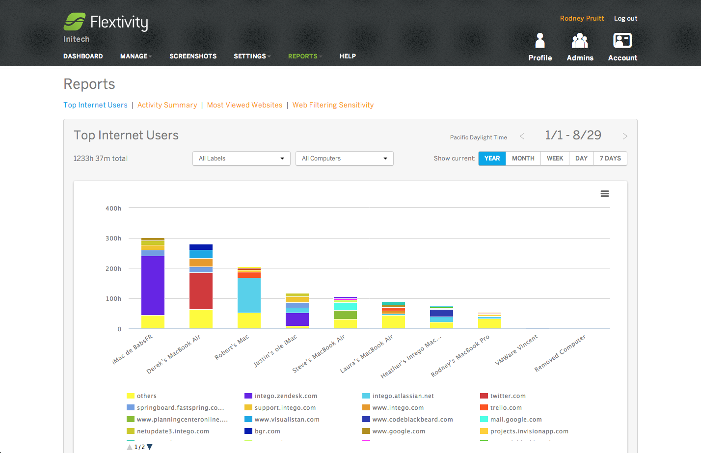 Flextivity Software - Reporting