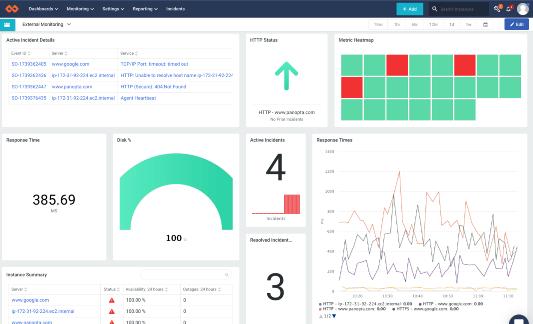 Panopta Software - Panopta Dashboard