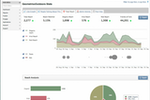 Captura de tela do Adobe Campaign: Adobe Marketing Cloud - Analytics - Metrics