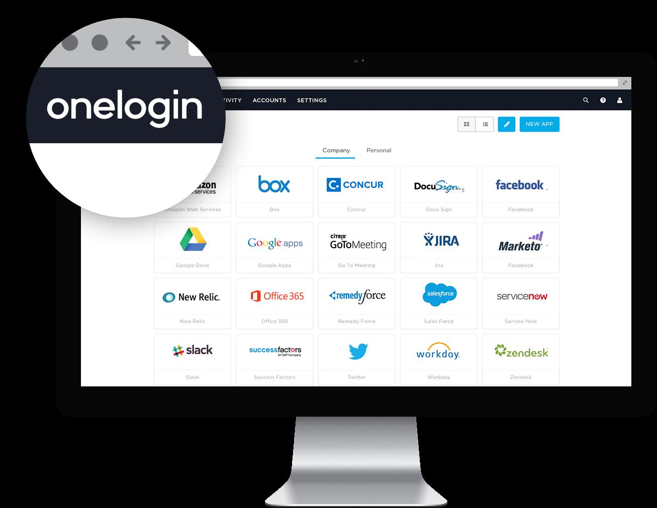 OneLogin Logiciel - 2