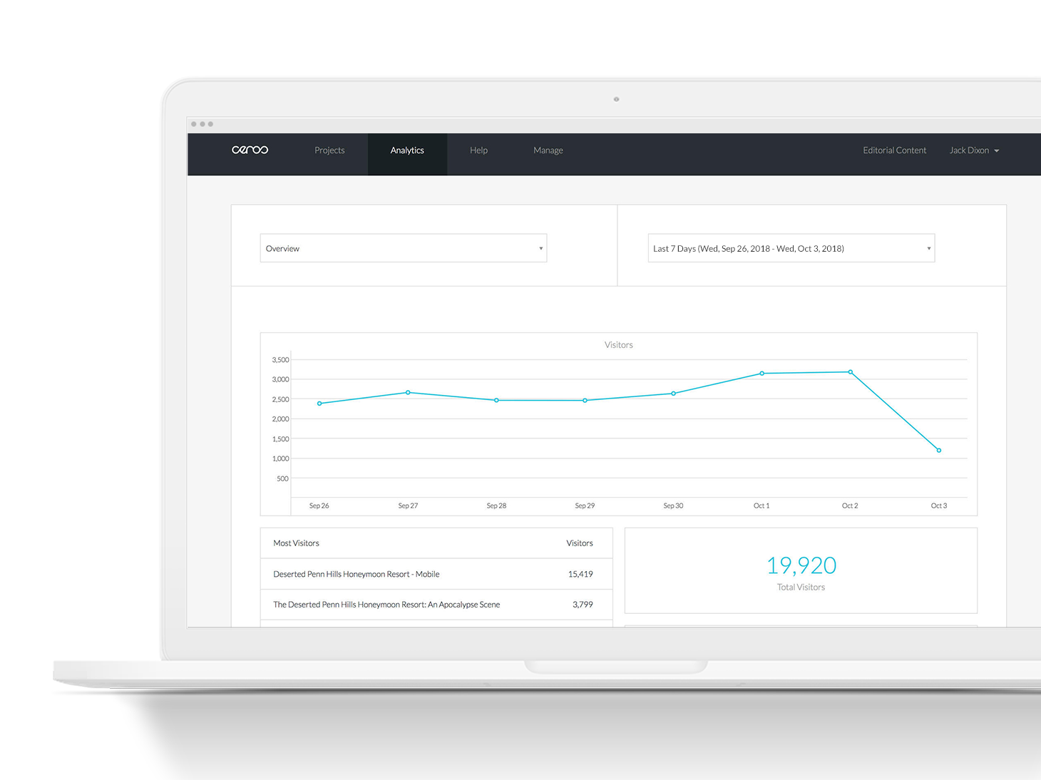Check out how your content is performing on a granular level with our built-in analytics tool.