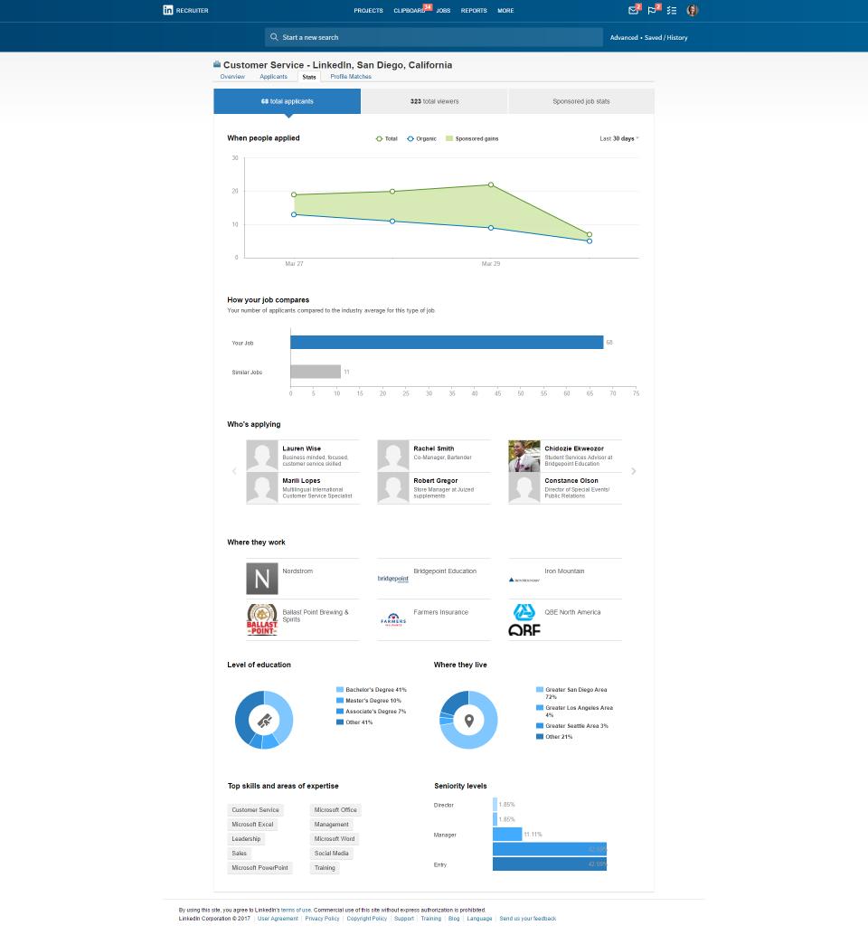 LinkedIn Jobs Kosten, Erfahrungen & Bewertungen   Capterra ...