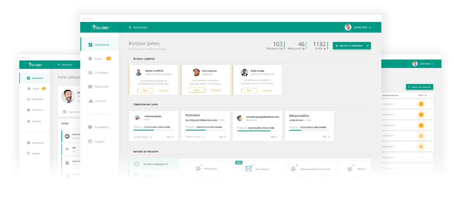 View operations in progress, urgent error notifications, and more via the dashboard