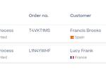Capture d'écran pour SendCloud : Sendcloud order status