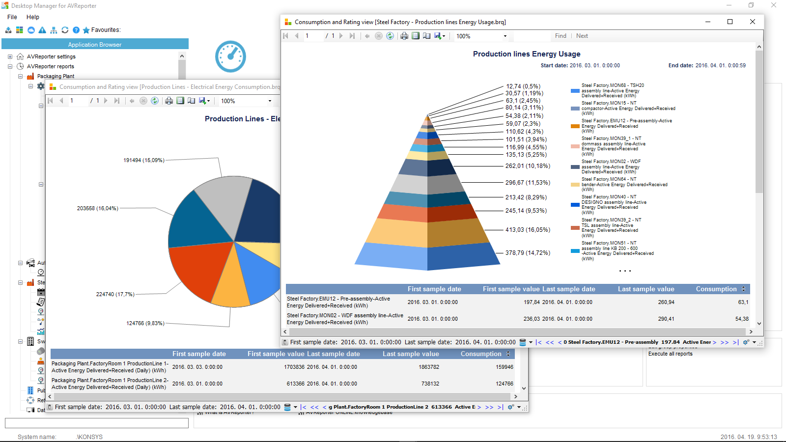 Energy usage reporting
