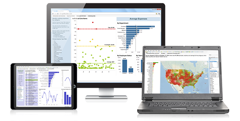 TIBCO Spotfire platform on multiple devices