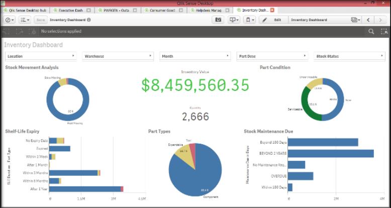 Ramco EAM on Cloud inventory dashboard screenshot