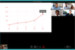 Capture d'écran pour Lifesize : Share screens with colleagues during conference calls