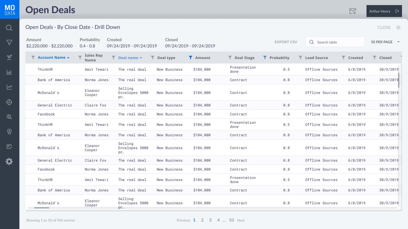 MoData Suite screenshot: Open Deals