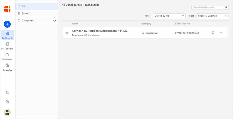 Bold BI Software - Bold BI created dashboards
