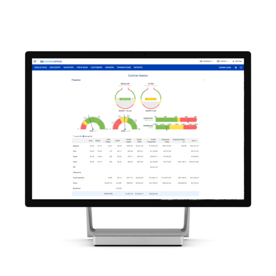 CStoreOffice metrics dashboard