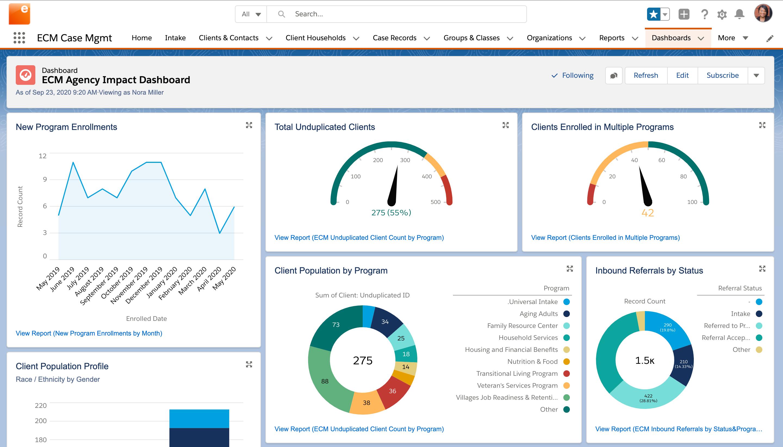 Dashboard for case management
